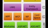 "Скриншот №1 ""Microsoft .NET Framework"""