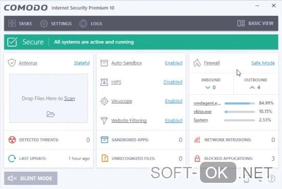 Схожесть функционала приложений comodo internet security и comodo firewall