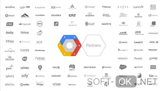 Крупнейшие партнеры google cloud