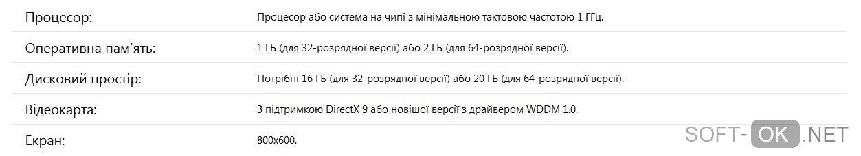 Требования Windows 10