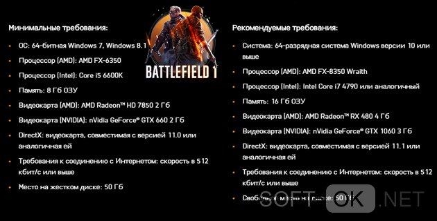 Стандартные системные требования Battlefield 1
